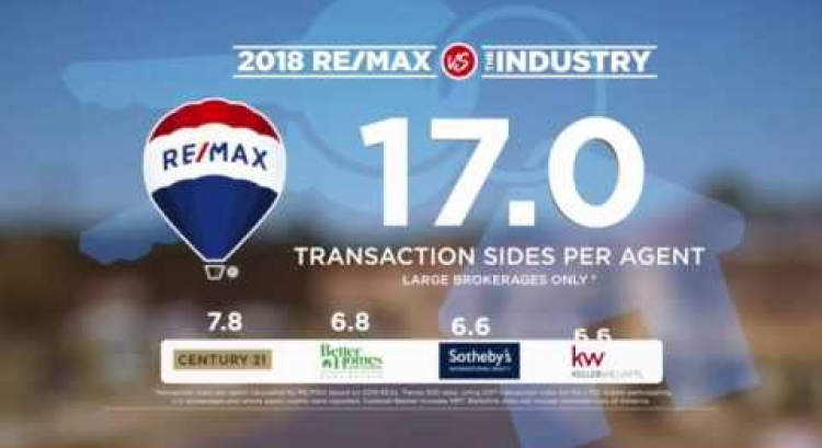 RE/MAX vs The Industry 2018