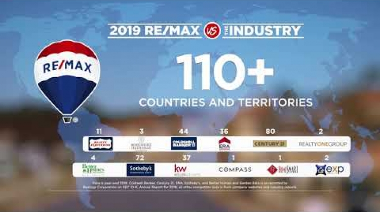 RE/MAX vs The Industry 2019