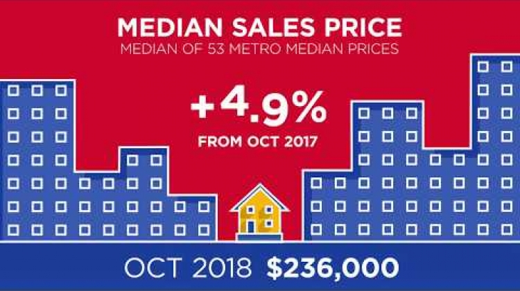 October 2018 RE/MAX National Housing Report