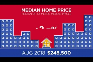 August 2018 RE/MAX National Housing Report