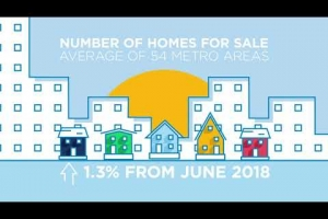 June 2019 RE/MAX National Housing Report
