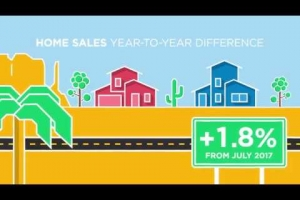 July 2018 RE/MAX National Housing Report